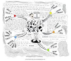 me where i am on a map i am me mind map by creativeinspiration on deviantart