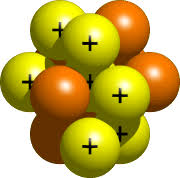 questions and answers how do i make a model of an atom
