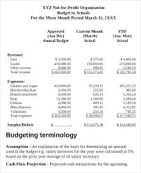 non profit budget template