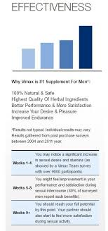 vimax pills review does this natural male enhancement really work