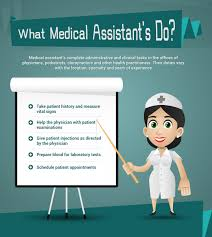 Medical Assistant Memes - the medical assistant s role visual ly