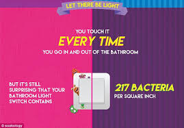Lean On Me Bathroom Song A New Infographic Reveals Bacteria Levels In Your Bathroom Daily