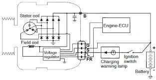 mitsubishi space wagon 4g9 charging system