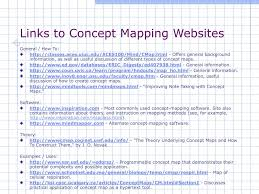 Uiuc Map The Theory Underlying Concept Maps And How To Construct And Use Them