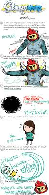 Scribblenauts Memes - scribblenauts meme by ichigo chu on deviantart