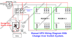 manual ups wiring diagram with change switch system