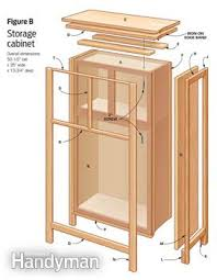 How To Build A Cabinet Base Diy Furniture Family Handyman