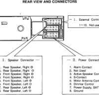 generic car stereo wiring diagram yondo tech