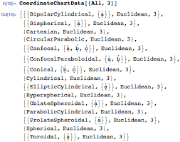 Exploring Maxwell     s Equations with Mathematica     Wolfram Blog