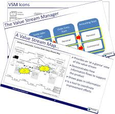 Value Stream Map Value Stream Mapping Overview Powerpoint Presentation Velaction