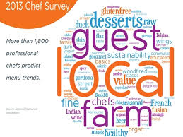 food trends in 2013 sustainable food green hotelier
