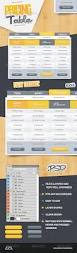 Data Table Design 42 Best Design Pricing Tables Images On Pinterest Pricing Table