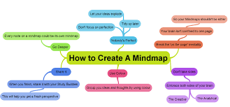 Mapping Tools 6 Tips On How To Create An Online Mind Map With Examtime
