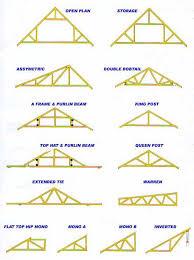 a frame roof design emejing home truss design ideas decoration design ideas ibmeye com