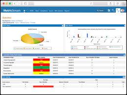 audit management and tracking software audit system