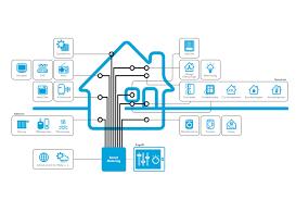 smart house technology smart house technology vector illustration