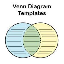 the 25 best venn diagrams ideas on pinterest venn diagram r