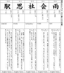 all worksheets japanese kanji worksheets free printable