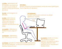 position assise bureau travailler assis confortablement