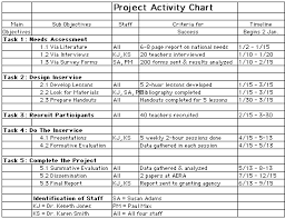 chapter 8 components of a proposal