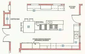 Kitchen Design Plan Kitchen Kitchen Design Plans Kitchen Plan With Zones Kitchen