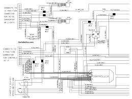 ezgo golf cart wiring diagram ez go wiring diagram 36 volt