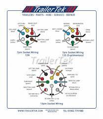 towbar 13 pin wiring diagram 13 pin towbar socket wiring diagram