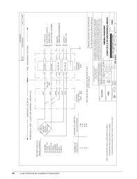 wiring diagram load cells in hazardous areas 38 load cell wiring