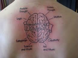 1984 tattoos contrariwise literary tattoos
