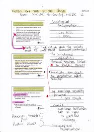 methods of note taking note taking in lectures and tutorials