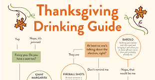 your thanksgiving guide infographic vinepair