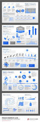 92 best infographics powerpoint templates images on pinterest