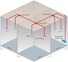 electrical lighting wiring diagrams new light diagram saleexpert me