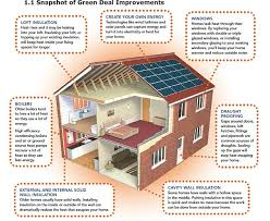 energy efficient house design interesting energy efficient home ideas list home designs
