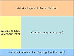 templates for asp net web pages creating website templates with master pages asp free