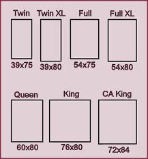 King Bed Frame Measurements Standard Bed Measurements Pinteres
