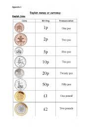 worksheet english money or currency