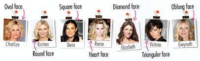 head shapes and hairstyles beautysouthafrica skin body know your face shape