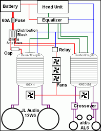 wiring diagram of car stereo the best wiring diagram 2017