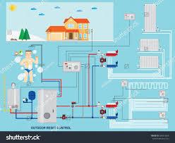 smart energysaving heating system outdoor reset stock vector