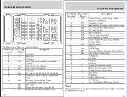 ford e 350 ignition wiring diagram 2004 ford e350 fuse box diagram