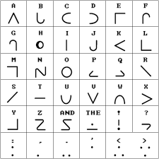 Writing System For The Blind Dr Moon Page
