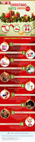 mailing christmas gifts 2015 christmas mailing deadlines infographic