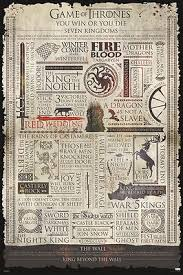 dramacool queen of the game game of thrones map of westeros and essos 24x36 poster tv series