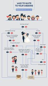 wedding planner software lovable wedding planner free online