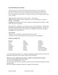 describe thesis how to write rhetorical analysis thesis