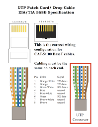 monster cat 5 wiring diagram cat wiring standards cat 5 wall