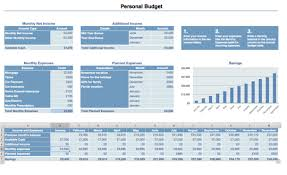 budget presentation templates personal budget template for excel