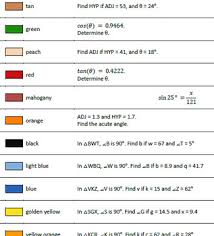 ratios sohcahtoa worksheet u0026 collaborative mosaic bundle