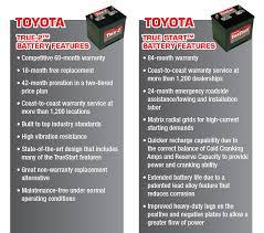lexus warranty service at toyota dealership toyota extended warranty service plan best service 2017